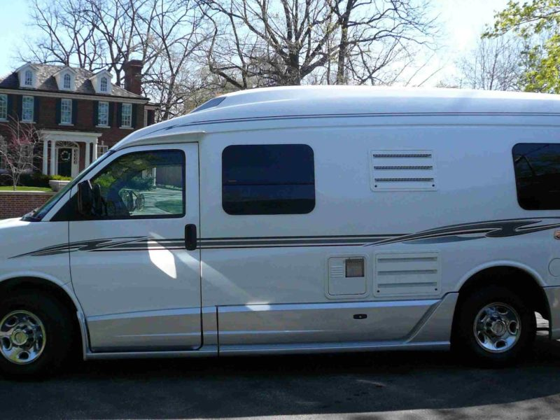 used small travel trailers